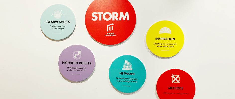 Picture that shows what Storm works with: Inspiration, network, methods, highlighting results, creative spaces