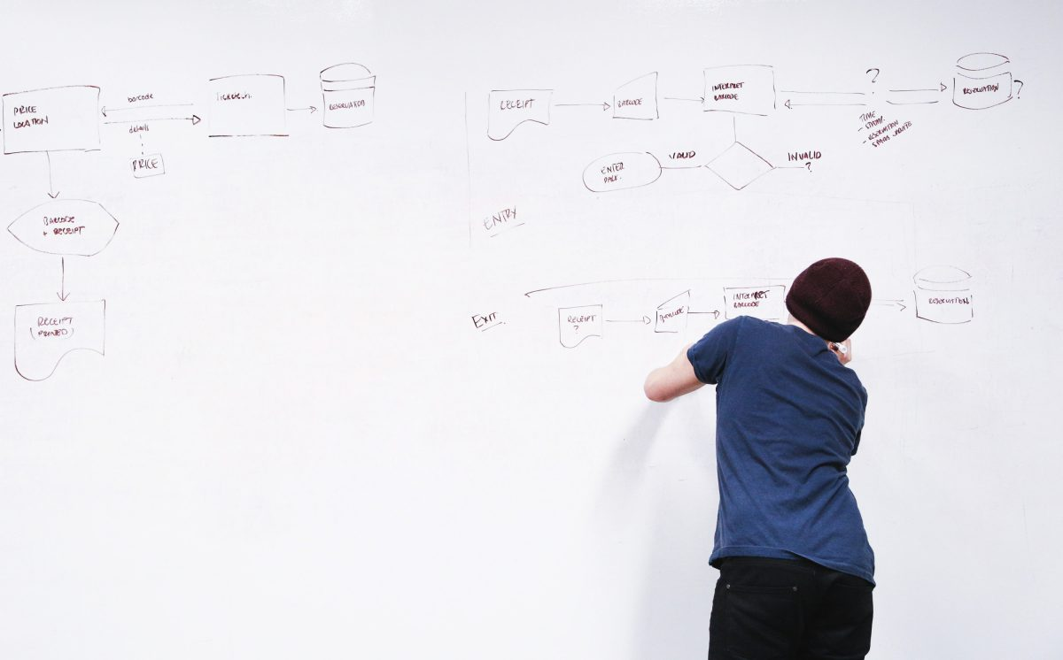 Picture of a person writing on a whiteboard